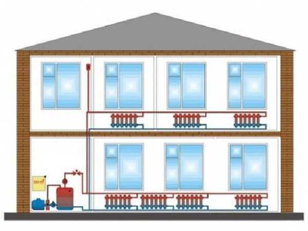 Особенности проектирования отопления двухэтажного здания