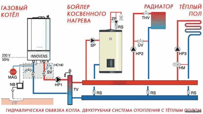 Индивидуальное отопление в квартире схема 861