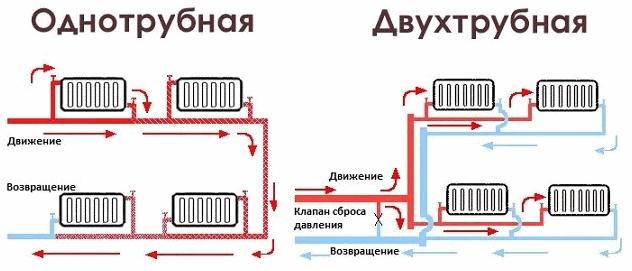 Схема расположения системы отопления фото 923