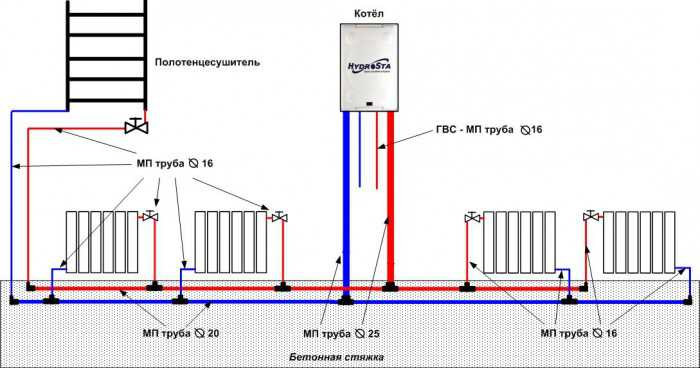 Схема автономного отопления квартиры