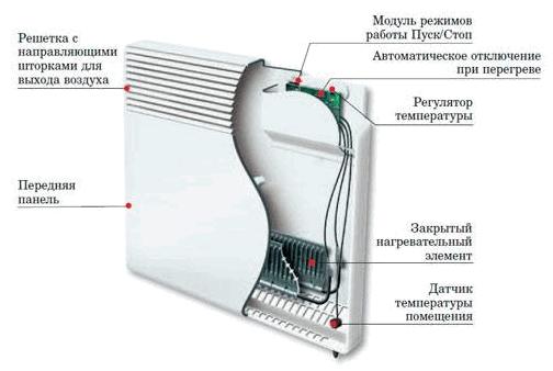 Электро водяное отопление частного дома