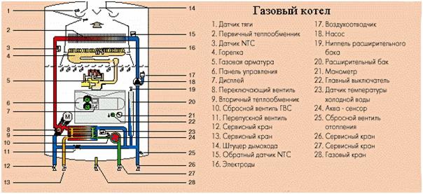 Схема установки трехходового клапана фото 204