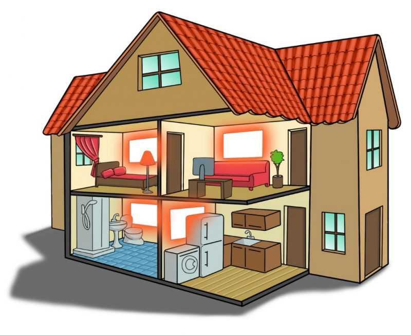 Система отопления дачного дома электричеством