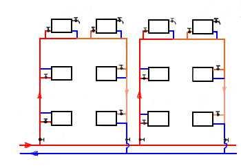 Схема горизонтальной системы отопления в многоквартирном доме 876