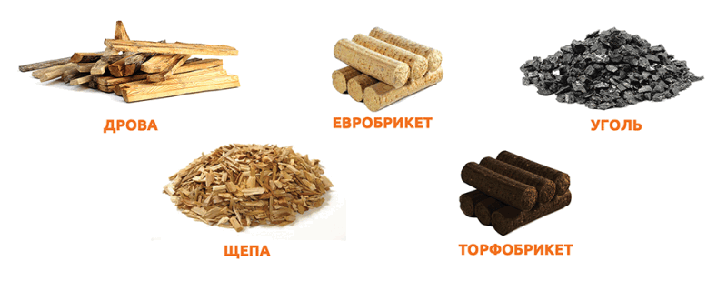 Как правильно топить дровяной котел с водяным контуром?
