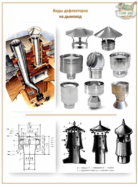 Дефлектор на дымоход котел газовый монтаж дымохода для котла дон