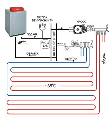 Теплый пол напрямую от радиатора отопления схемы