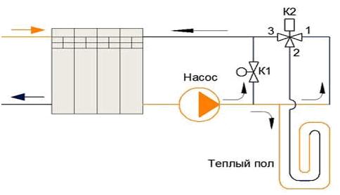 Схема подключения трехходового смесительного клапана теплого пола фото 966