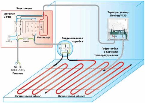 Терморегулятор для водяного теплого пола схема подключения