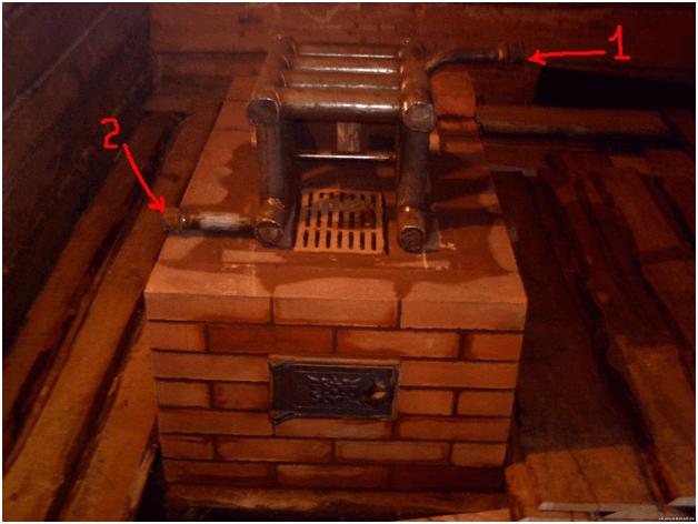 Самодельные котлы отопления в кирпичную печь