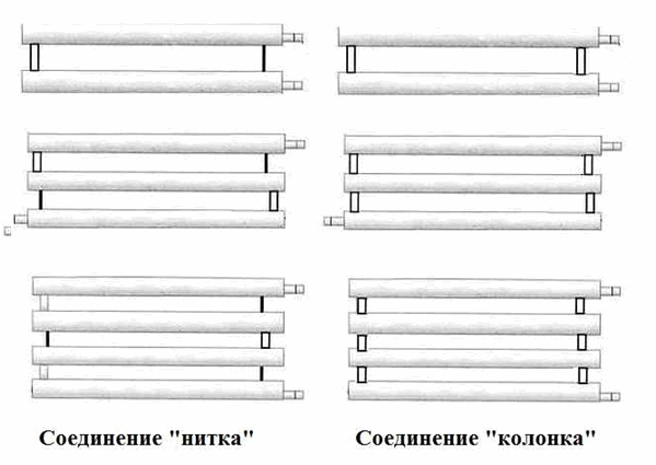 Регистры из гладких труб схема