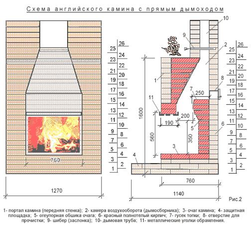 Схема электрокамина огонек 3 беседки с барбекю мангалом проекты фото для дачи