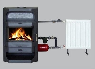 Как сделать печное отопление? Преимущества отопления дома от печки
