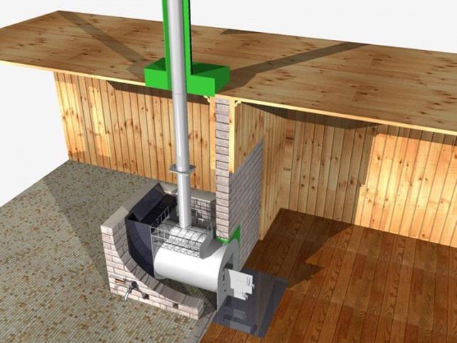 Установка печи в бане на деревянный пол — Отопление