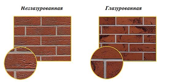 Декоративная плитка для печки