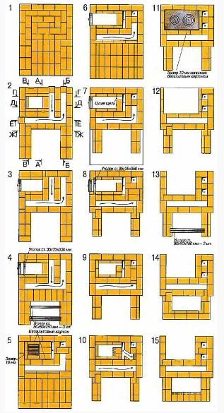 Двухэтажные печи - тепло на два этажа