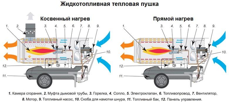 kerasinovij-obogrevatel-16.jpg
