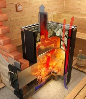 Защитный экран для банной печи