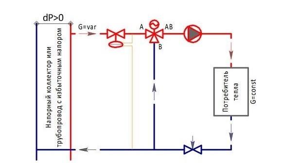 Для чего нужен терморегулирующий трехходовой клапан: виды и способы установки своими руками