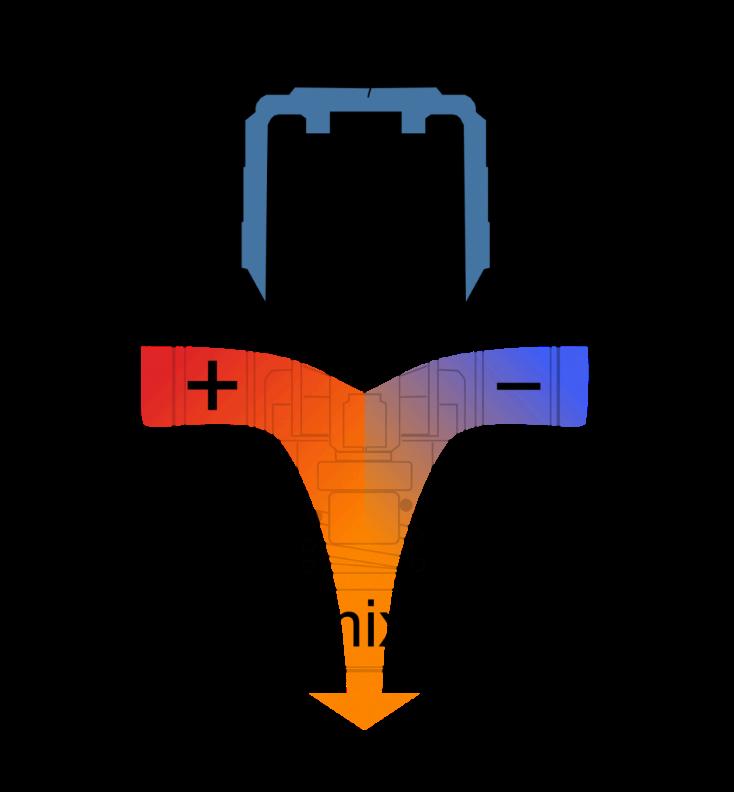 Как правильно подключить трехходовой кран