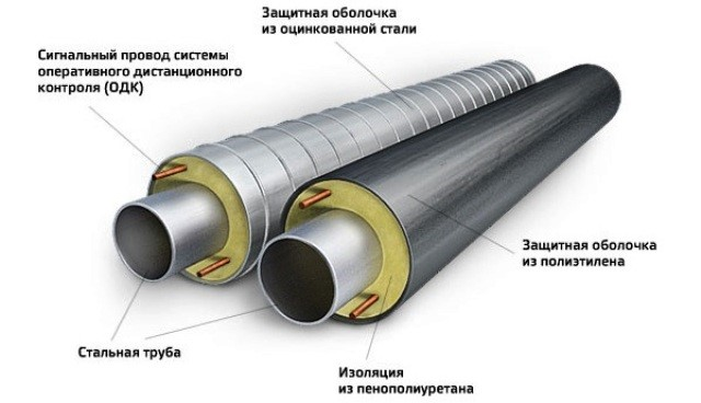 Чем утеплить металлическую трубу дымохода своими руками: нужно ли и как правильно