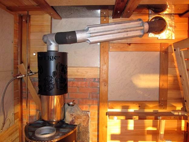 Как самостоятельно сделать теплообменник на трубу дымохода